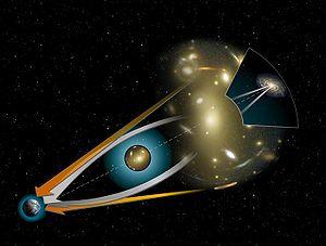 300px-Gravitational_lens-full